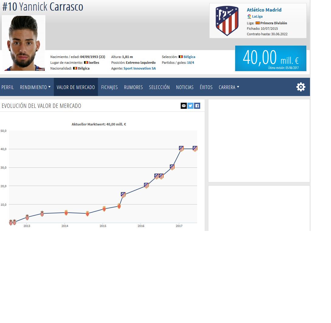 3-Yannick Carrasco (valor de 60 millones de euros) 1