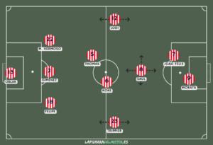 Mi fórmula del 3-5-2 y su encaje en este Atlético; por @antonturan 1